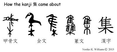 History of the kanji集
