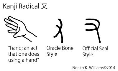 Kanji Radial 又