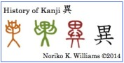 The kanji 異 in oracle bone style, bronze ware style and official seal style