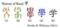 History of Kanji 学