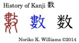 History of kanji 数