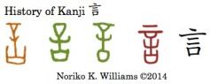 History of Kanji 言
