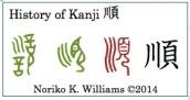 History of Kanji 順