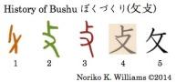 History of Kanji Radical 攵攴