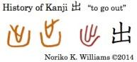 History of Kanji 出