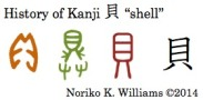 History of kanji貝.jpg