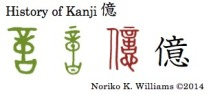 History of Kanji 億