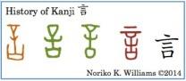 History of Kanji 言(Frame)