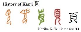 History of Kanji 頁