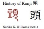 History of Kanji 頭