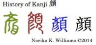 History of Kanji 顔