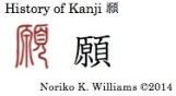 History of Kanji 願