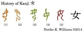 History of the Kanji 女