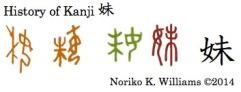 History of the Kanji 妹