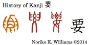 History of the Kanji 要