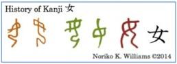 History of the Kanji 女(frame)