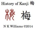 History of the Kanji 梅