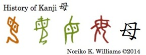 History of the Kanji 母