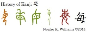 History of the Kanji 毎