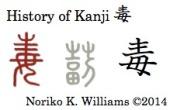 History of the Kanji 毒