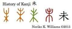 History of Kanji 未