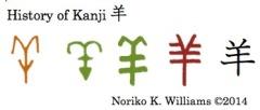 History of Kanji 羊