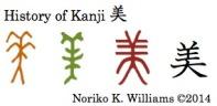 History of Kanji 美