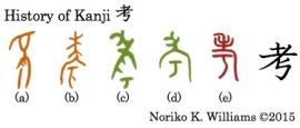 History of Kanji 考