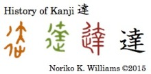 History of Kanji 逹