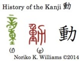 The history of the kanji 動(fg)