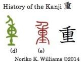 The history of the kanji 重(de)