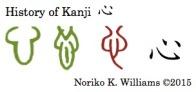 History of the kanji 心
