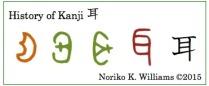 History of the kanji 耳