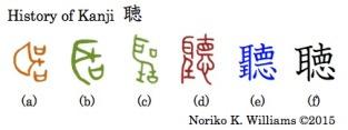 History of the kanji 聴