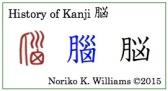 History of the kanji 脳
