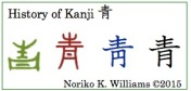 History of the kanji 青