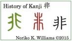 History of the kanji 非