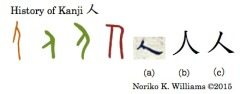 History of Kanji 人