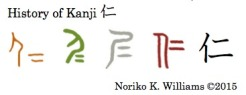 History of Kanji 仁