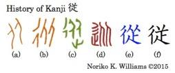 History of Kanji 従