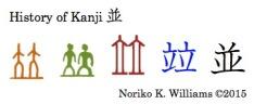 History of the kanji 並