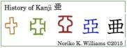 History of the kanji 亜