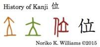 History of the kanji 位