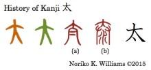 History of the kanji 太