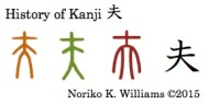 History of the kanji 夫