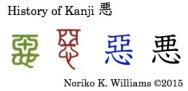 History of the kanji 悪