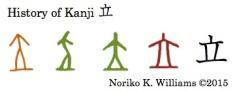 History of the kanji 立