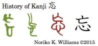 The History of the Kanji 忘