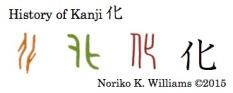 History of Kanji 化