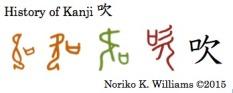 History of Kanji 吹